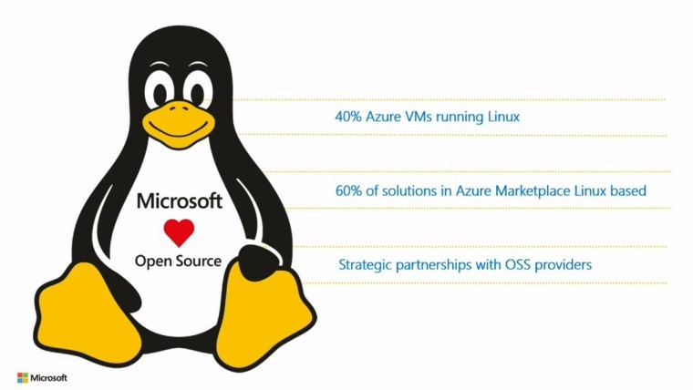 azure powered by Linux